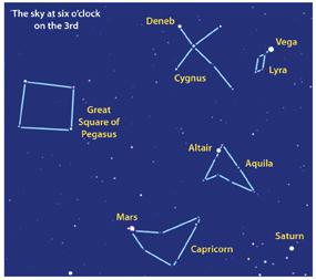 Start of winter brings great constellations